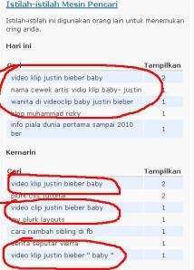 Justin bieber, keyword